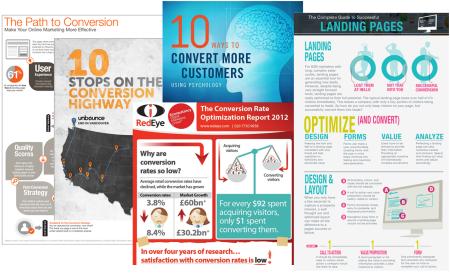 Die Top 5 Infografiken zum Thema Conversion Optimierung des Jahres 2012